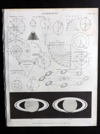 Rees 1820 Antique Print. Astronomy 19 Planets Saturn, Orbit